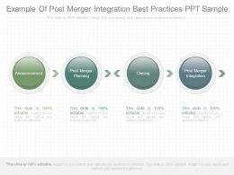 Example Of Post Merger Integration Best Practices Ppt Sample