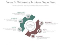Example Of Ppc Marketing Techniques Diagram Slides