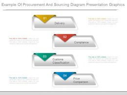 Example Of Procurement And Sourcing Diagram Presentation Graphics
