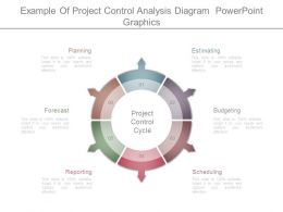 Example Of Project Control Analysis Diagram Powerpoint Graphics
