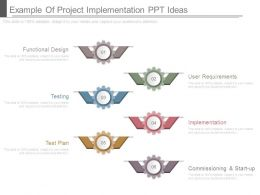 Example Of Project Implementation Ppt Ideas