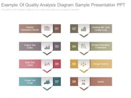 Example Of Quality Analysis Diagram Sample Presentation Ppt