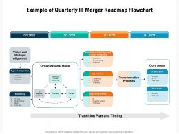 Example Of Quarterly IT Merger Roadmap Flowchart
