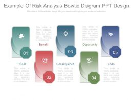 Example Of Risk Analysis Bowtie Diagram Ppt Design