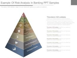 example_of_risk_analysis_in_banking_ppt_samples_Slide01