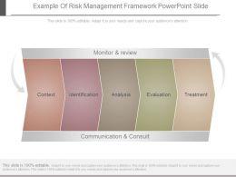 Example Of Risk Management Framework Powerpoint Slide