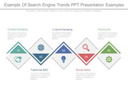 Example Of Search Engine Trends Ppt Presentation Examples