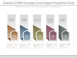 Example Of Sem Campaign Cycle Diagram Powerpoint Guide