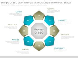 Example Of Seo Web Analysis Architecture Diagram Powerpoint Shapes