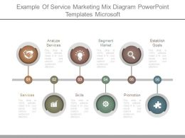 Example Of Service Marketing Mix Diagram Powerpoint Templates Microsoft