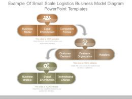 Example Of Small Scale Logistics Business Model Diagram Powerpoint Templates
