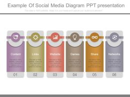 Example Of Social Media Diagram Ppt Presentation