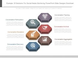 Example Of Solutions For Social Media Monitoring Powerpoint Slide Designs Download