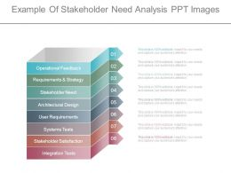 Example Of Stakeholder Need Analysis Ppt Images
