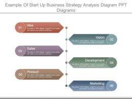 Example Of Start Up Business Strategy Analysis Diagram Ppt Diagrams