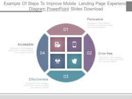 Example Of Steps To Improve Mobile Landing Page Experience Diagram Powerpoint Slides Download