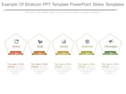 example_of_stratcom_ppt_template_powerpoint_slides_templates_Slide01