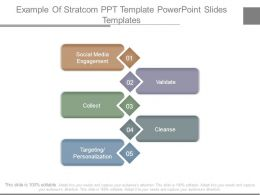 Example Of Stratton Ppt Template Powerpoint Slides Templates