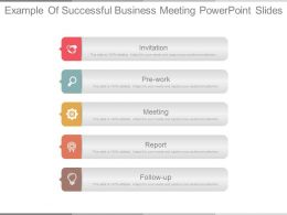 Example Of Successful Business Meeting Powerpoint Slides
