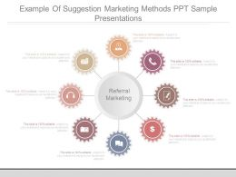 Example Of Suggestion Marketing Methods Ppt Sample Presentations