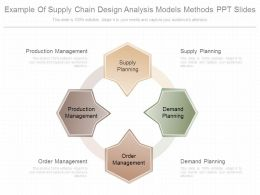Example Of Supply Chain Design Analysis Models Methods Ppt Slides