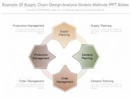 example_of_supply_chain_design_analysis_models_methods_ppt_slides_Slide01