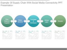 Example Of Supply Chain With Social Media Connectivity Ppt Presentation