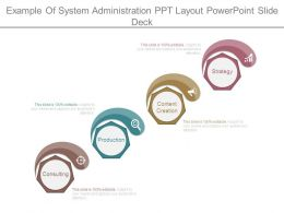 Example Of System Administration Ppt Layout Powerpoint Slide Deck