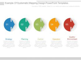 Example Of Systematic Mapping Design Powerpoint Templates