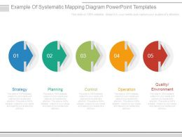 Example Of Systematic Mapping Diagram Powerpoint Templates