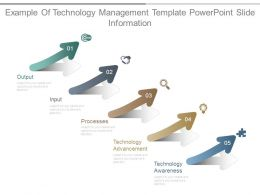 Example Of Technology Management Template Powerpoint Slide Information