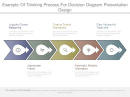 Example Of Thinking Process For Decision Diagram Presentation Design