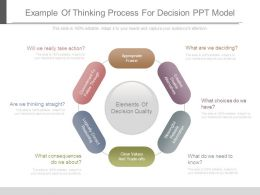 Example Of Thinking Process For Decision Ppt Model