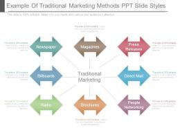 Example Of Traditional Marketing Methods Ppt Slide Styles