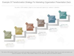 Example Of Transformation Strategy For Marketing Organization Presentation Deck