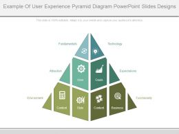 Example Of User Experience Pyramid Diagram Powerpoint Slides Designs