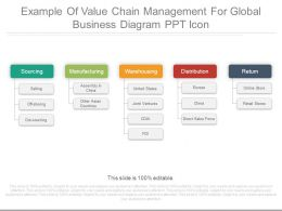 Example Of Value Chain Management For Global Business Diagram Ppt Icon