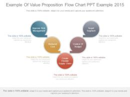Example Of Value Proposition Flow Chart Ppt Example 2015