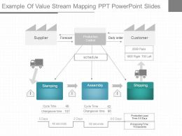 Example Of Value Stream Mapping Ppt Powerpoint Slides