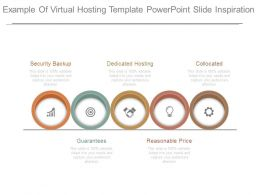 Example Of Virtual Hosting Template Powerpoint Slide Inspiration