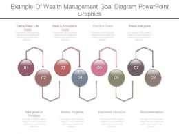Example Of Wealth Management Goal Diagram Powerpoint Graphics
