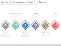 Example Of Web Assessment Powerpoint Themes