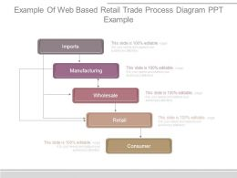 Example Of Web Based Retail Trade Process Diagram Ppt Example