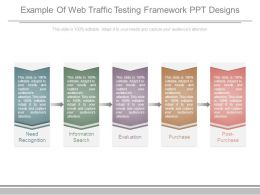 Example Of Web Traffic Testing Framework Ppt Designs
