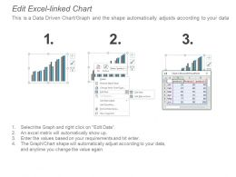 example_project_scope_ppt_powerpoint_presentation_model_background_designs_cpb_Slide04