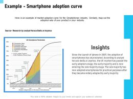 Example Smartphone Adoption Curve Ppt Powerpoint Presentation Diagram Templates