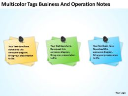 Examples Of Business Processes And Operation Notes Powerpoint Templates PPT Backgrounds For Slides 0522