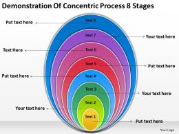 Examples Of Business Processes Demonstration Concentric 8 Stages Powerpoint Templates
