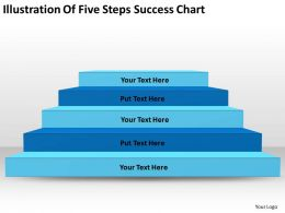 Examples Of Business Processes Steps Success Chart Powerpoint Templates PPT Backgrounds For Slides