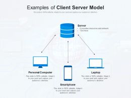 Examples Of Client Server Model